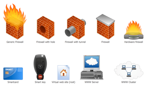 small resolution of diagram firewall icon simple wiring schema firewall in the whole diagram diagram firewall icon