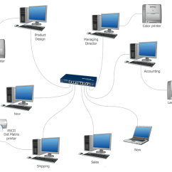 Mpls Network Diagram Visio Double Pole Socket Wiring Topologies