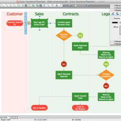 Free Data Flow Diagram Software Kenworth 4 Headlight Wiring