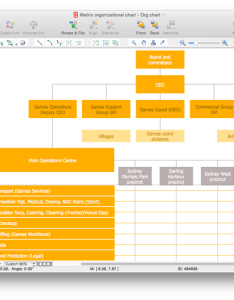 Matrix organizational chart also typical orgcharts how to draw  rh conceptdraw