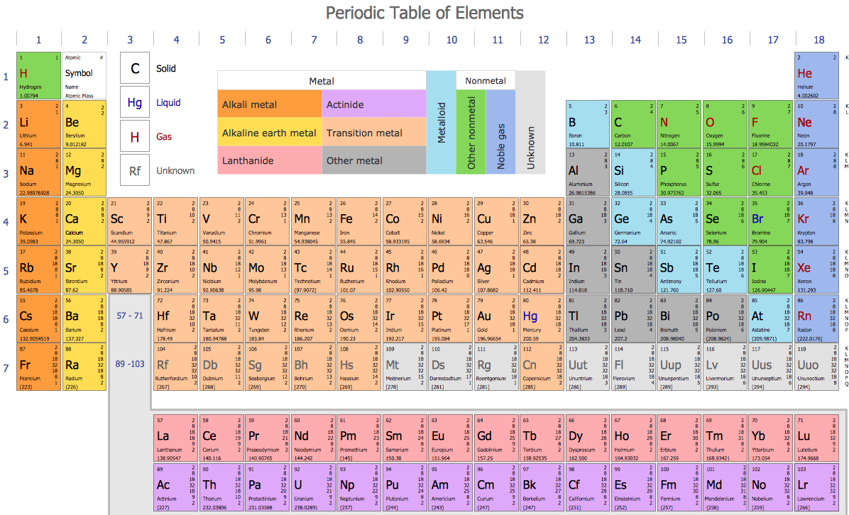 hight resolution of  periodic table of chemical elements