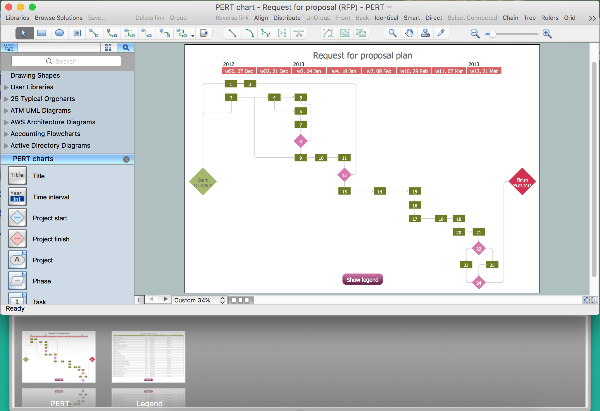 project network diagram critical path l322 air suspension wiring method in conceptdraw how to