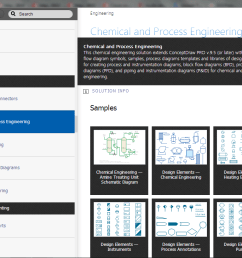 chemical and process engineering solution in conceptdraw store [ 1366 x 729 Pixel ]
