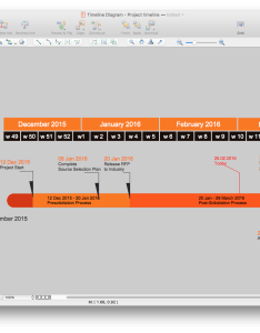 How to create  timeline diagram in conceptdraw pro also rh