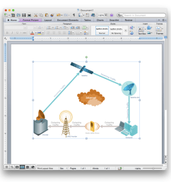 how to add a telecommunication network diagram to a ms word document using conceptdraw pro [ 944 x 977 Pixel ]