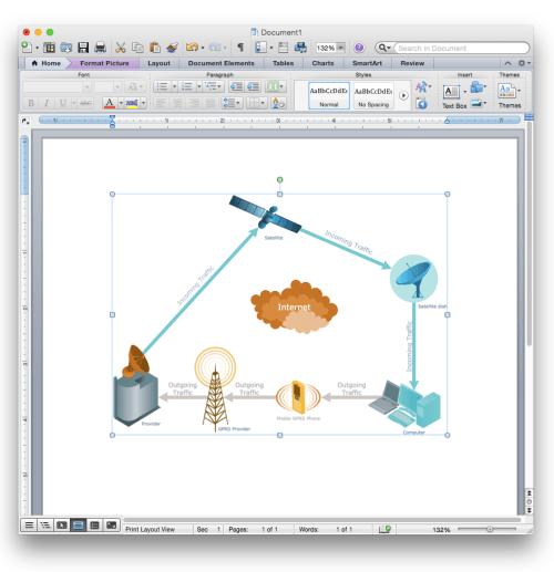 small resolution of how to add a telecommunication network diagram to a ms word document using conceptdraw pro