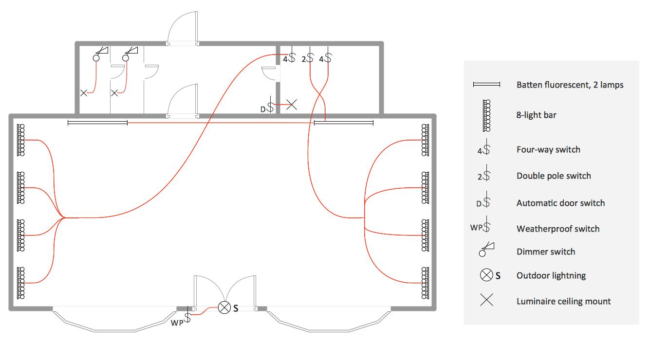 hight resolution of telecom wireless plan electric light wiring diagram uk electric light wiring diagram