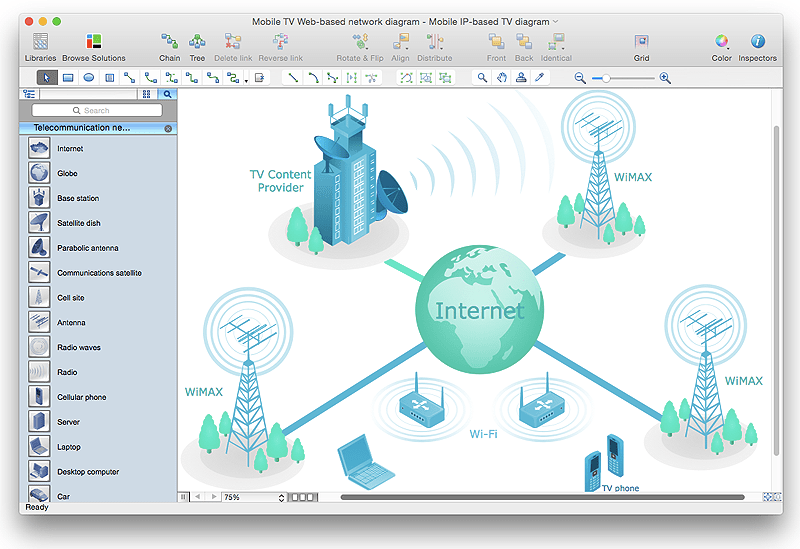 How To Create A Telecommunication Network Diagram In ConceptDraw