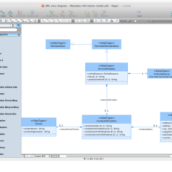 Class Diagram For Library Management System In Uml John Deere 410 Alternator Wiring Notation