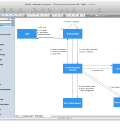 uml collaboration diagram for mac picture diagramming software  [ 1187 x 926 Pixel ]