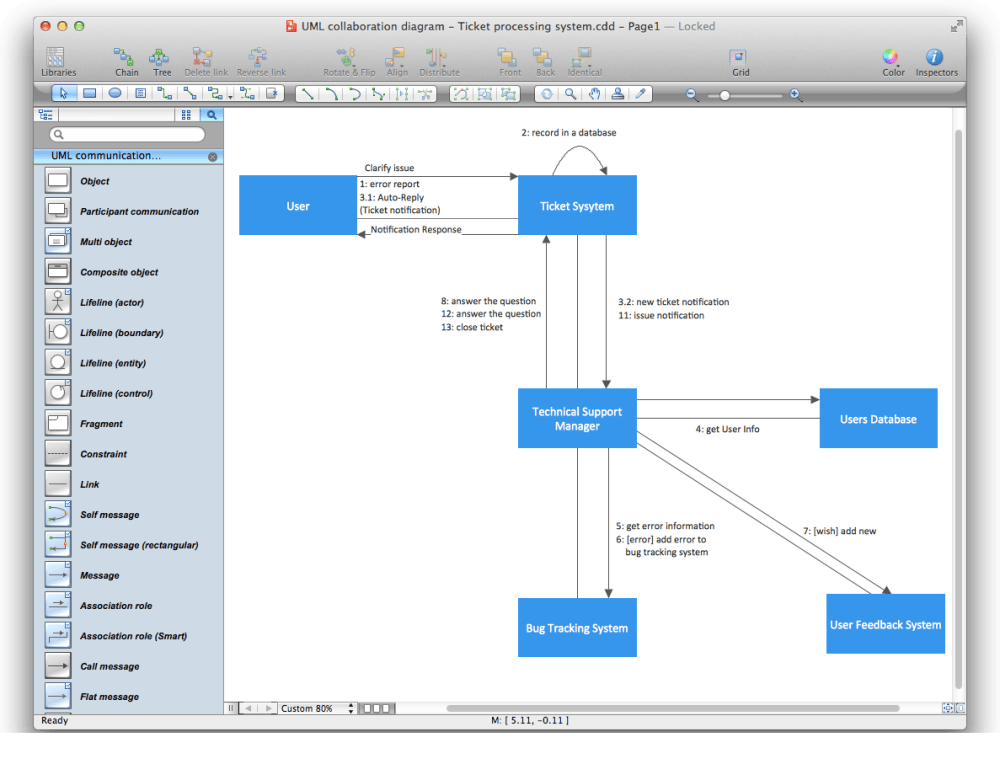 medium resolution of  uml collaboration diagram for mac picture diagramming software