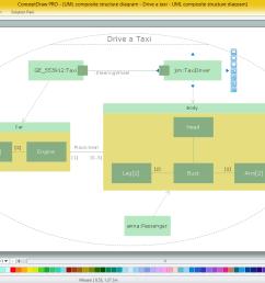 uml composite structure diagram [ 1599 x 859 Pixel ]