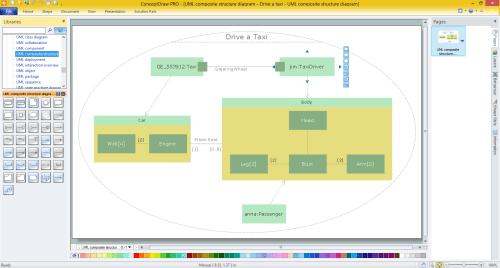 small resolution of uml composite structure diagram