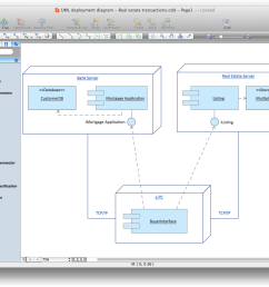 uml deployment diagram diagramming software for design uml diagrams diagrams uml deployment diagram example atm system uml diagrams [ 1184 x 887 Pixel ]