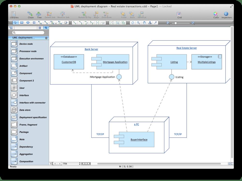 medium resolution of uml deployment diagram diagramming software for design uml diagrams diagrams uml deployment diagram example atm system uml diagrams