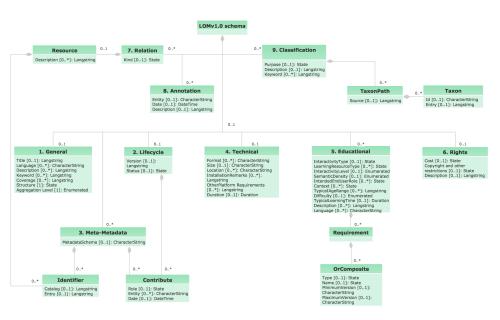 small resolution of uml diagram editor