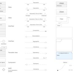 Best Tool To Draw Uml Diagrams 7 Pin Ultimate Adversary Practice Lock Flowchart Symbols