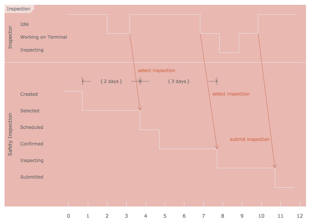timing diagram tool sony cdx gt300mp wiring uml