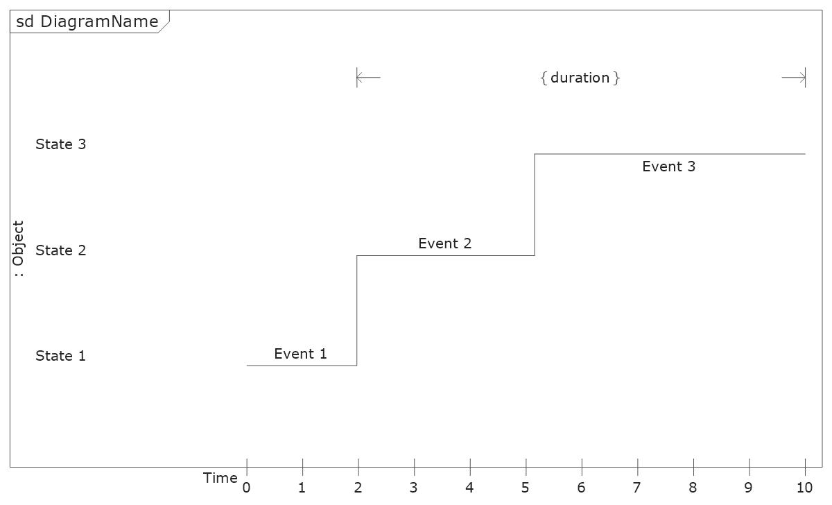 visio uml component diagram eukaryotic plant cell structure flowchart symbols