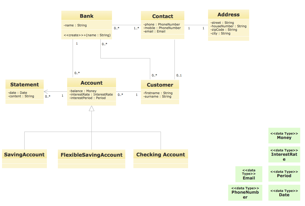 use case diagram visio template trailor wiring uml for bank
