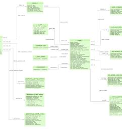 uml sample project [ 1285 x 799 Pixel ]