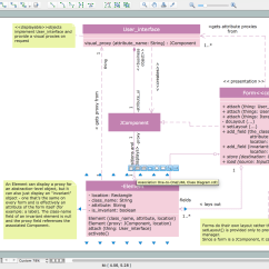 Class Diagram For Library Management System In Uml Baldor Motor Wiring Diagrams 1 Phase Sample Project