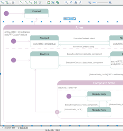uml state machine diagram [ 2560 x 1588 Pixel ]