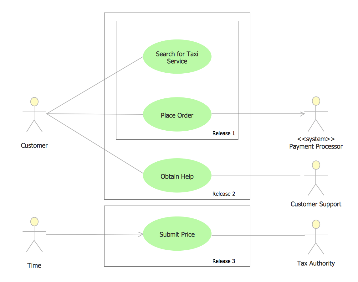 hight resolution of uml use case diagram example taxi service