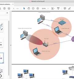 how to convert a wireless network diagram to adobe pdf [ 1282 x 873 Pixel ]