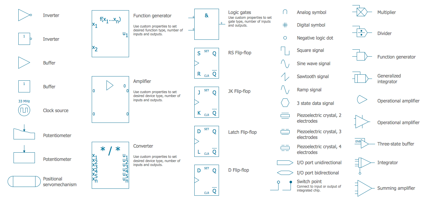 hight resolution of  schematic symbols from electrical engineering design elements analog and digital logic