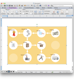how to add a workflow diagram to a ms word document using conceptdraw pro [ 963 x 950 Pixel ]