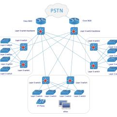 Visio Wan Network Diagram Examples 78 Shovelhead Wiring Cs Odessa Announces Cisco™ Diagrams Solution To Conceptdraw Park Better ...
