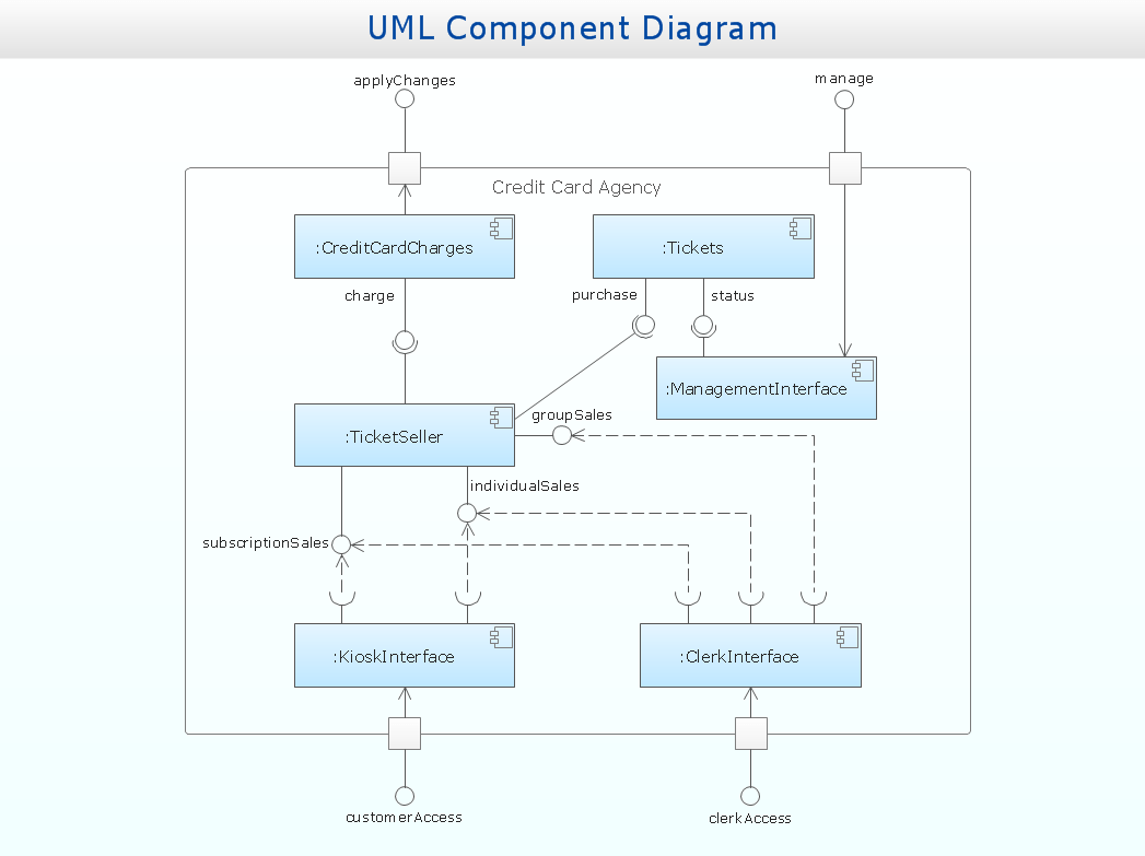 uml component diagram database management application wiring for lights and switches diagrams