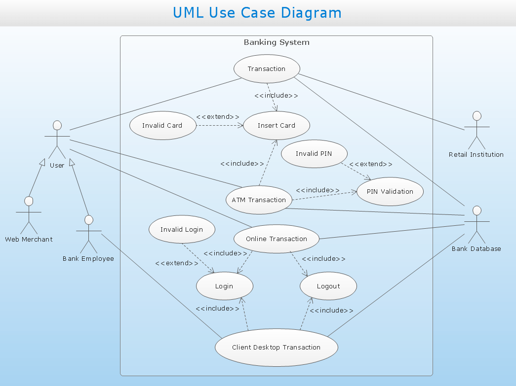 library management system in uml with all diagrams ford ranger xlt 2017 wiring diagram solution conceptdraw