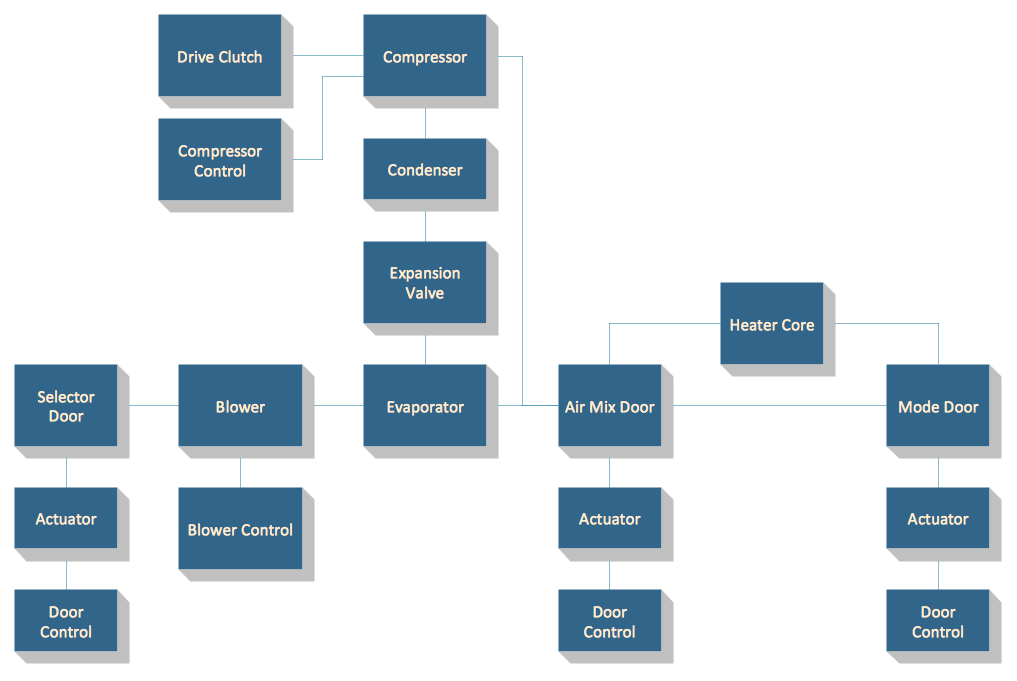 architecture software block diagram solenoid wiring winch system example great installation of conceptdraw samples diagrams rh com template