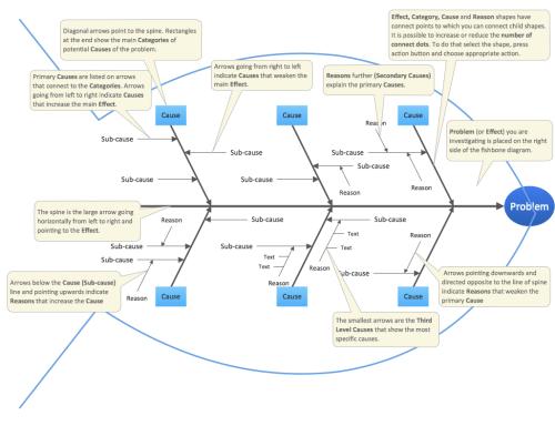 small resolution of sample 2 fishbone diagram educational template