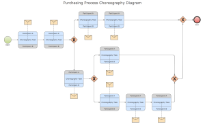 ConceptDraw Samples | Business Processes  BPMN diagrams