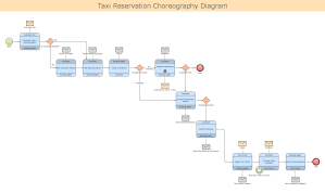 ConceptDraw Samples | Business Processes — BPMN diagrams