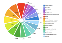 ConceptDraw Samples | Graphs and charts  Pie chart