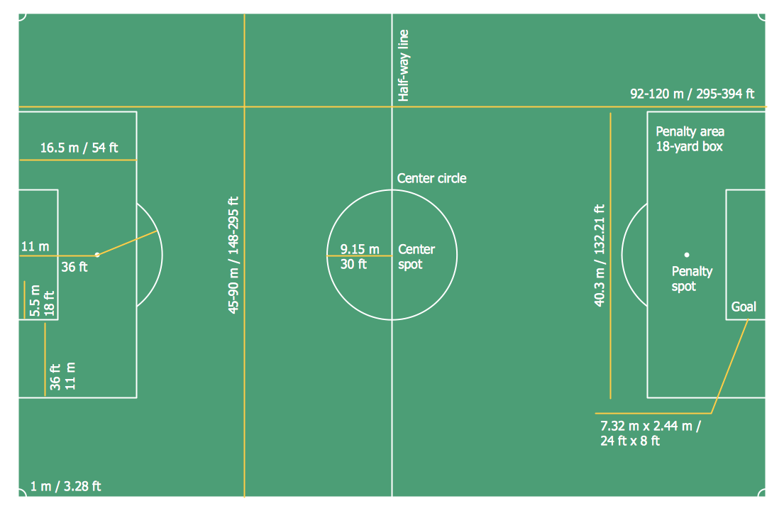 soccer positions diagram 2005 jeep liberty headlight wiring conceptdraw samples |
