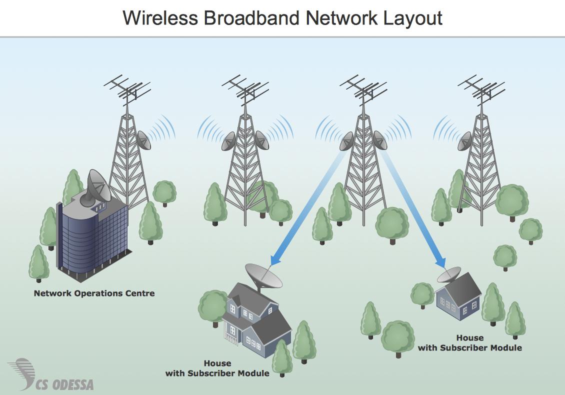 hight resolution of sample 7 wireless broadband network layout diagram