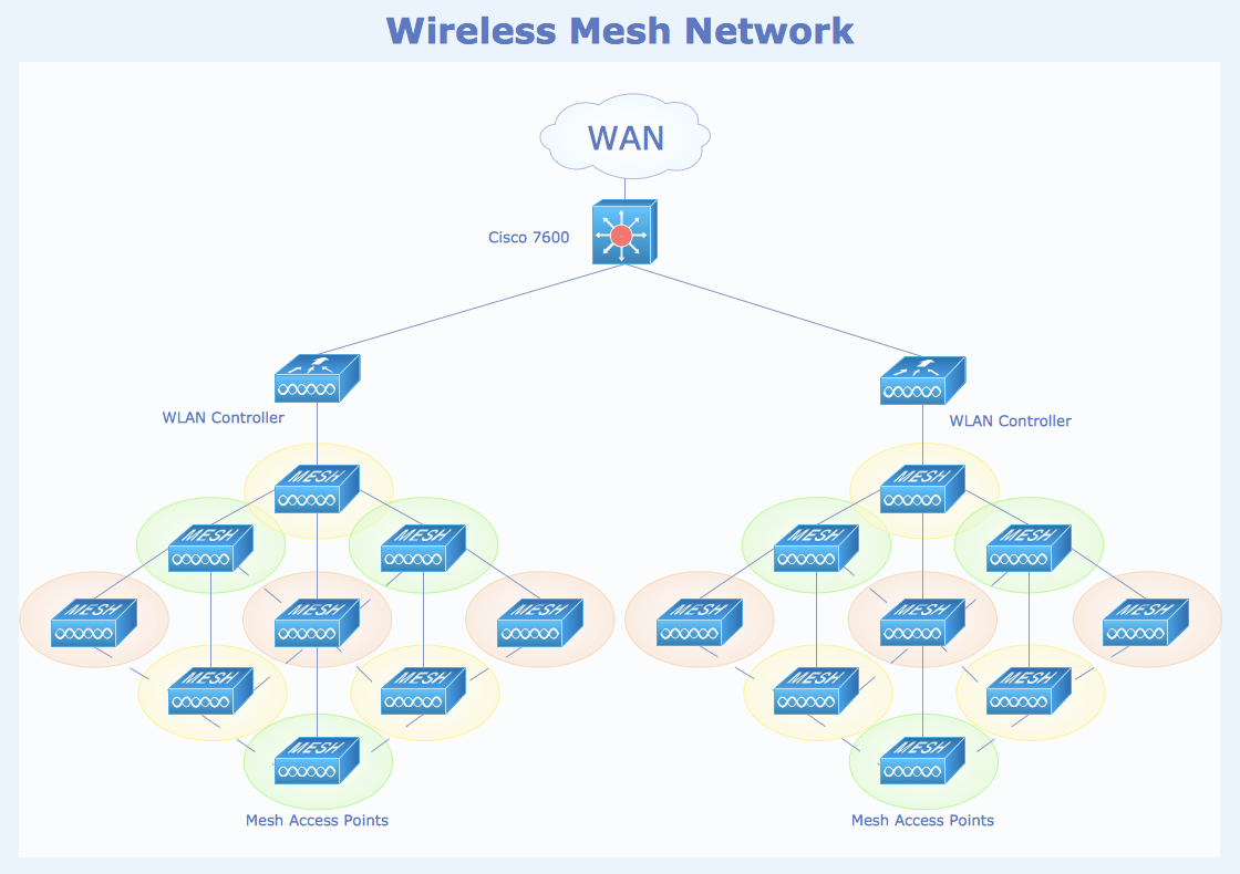 hight resolution of long range wireless network diagram
