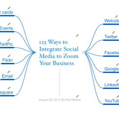 Business Process Flow Diagram Symbols Hotpoint Range Wiring Conceptdraw Samples | Marketing — Social Media