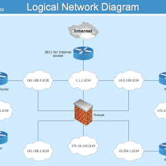 Visio Logical Network Diagram Solar System Controller Wiring Template Driverlayer