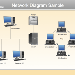 Application Server Diagram Ba Xr6 Turbo Ecu Wiring Conceptdraw Samples Computer And Networks