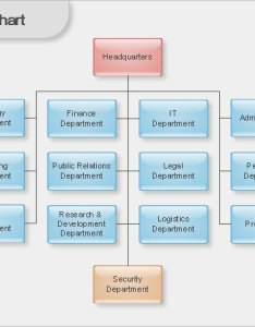 Sample organizational chart also conceptdraw samples orgcharts rh