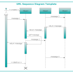 System Sequence Diagram For Online Shopping Optronics Lights Wiring Conceptdraw Samples | Uml Diagrams