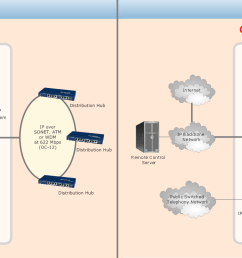 conceptdraw samples visio replacementsample 4 network diagram [ 2180 x 794 Pixel ]