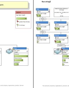Visio sample diagrams wiring diagram also kleo wagenaardentistry rh