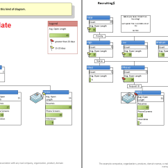 Network Visio Data Flow Diagram Examples Gfci Outlet Switch Wiring Conceptdraw Samples | Replacement
